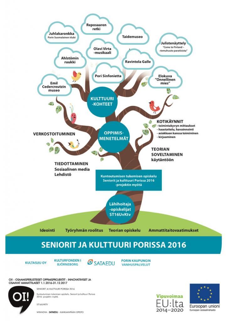 oi2016_senioritjakulttuuri_posteri